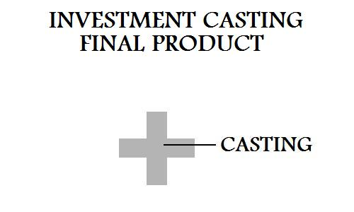 Final Product Of Investment Casting