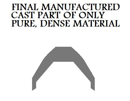 Final  Manufactured Cast Part Of Only Pure, Dense Material