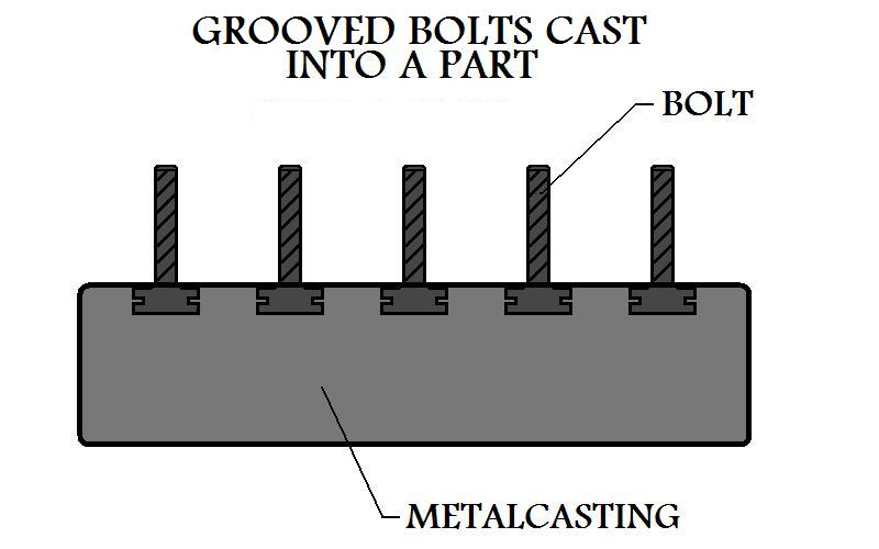 Grooved Bolts  Cast Into A Part