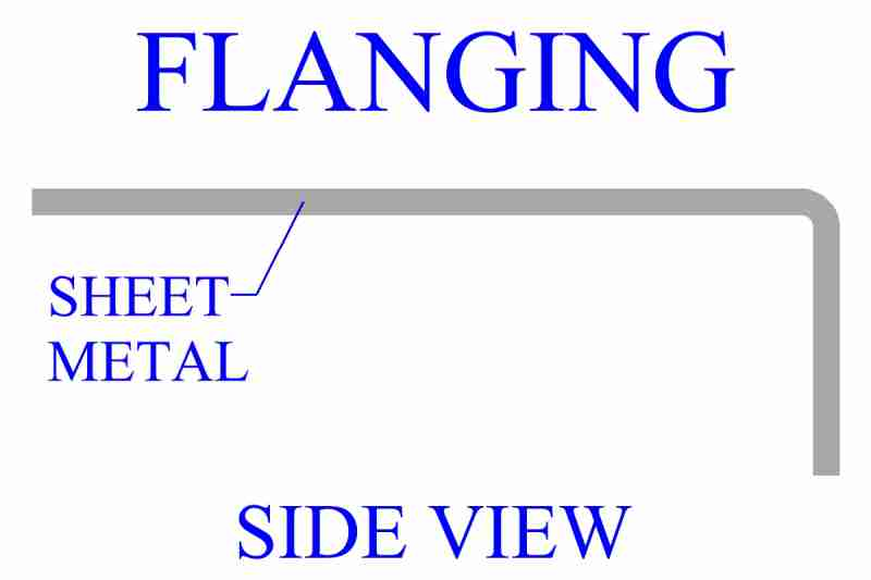 Flanging