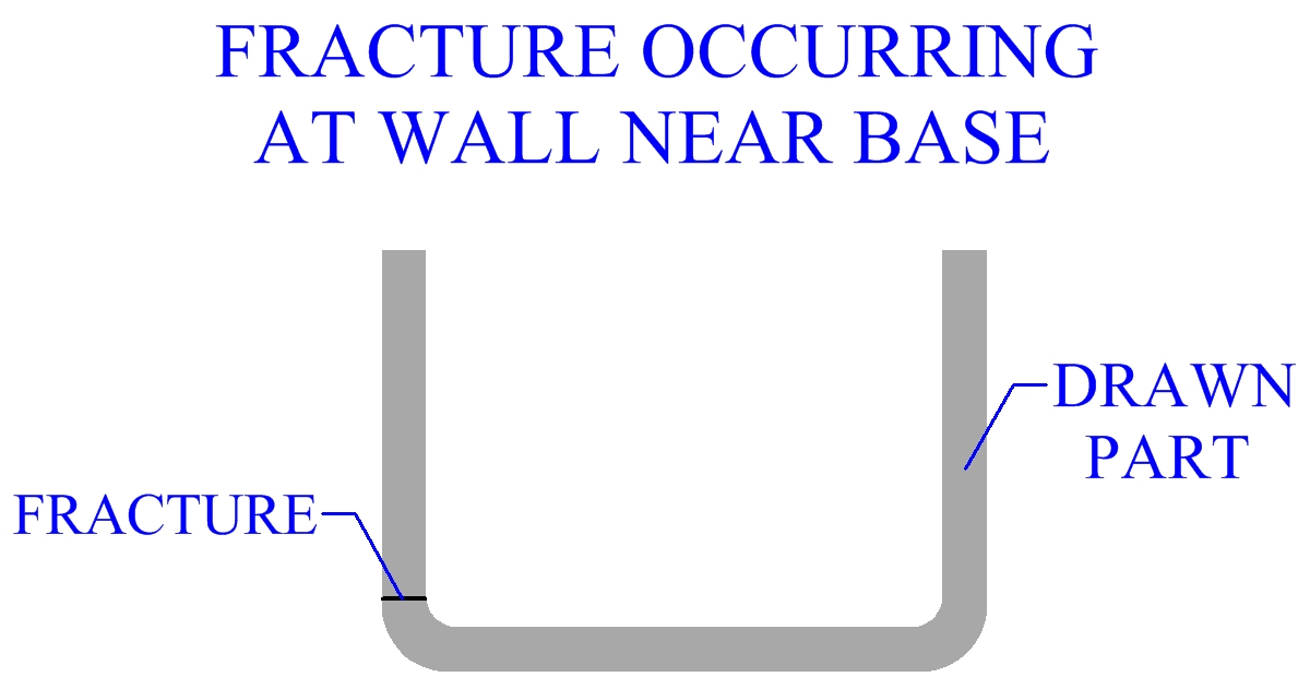 Fracture Occurring At Wall Near Base