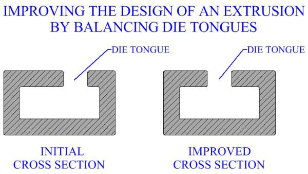 Improving The Design Of An Extrusion By Balancing Die Tongues