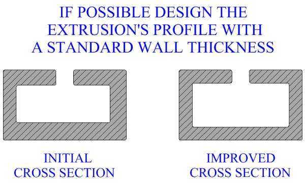 If Possible Design The Extrusion's Profile With A Standard Wall Thickness