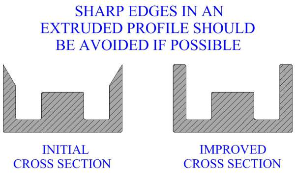 Sharp Edges In An Extruded Profile Should Be Avoided If Possible