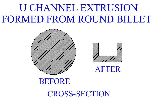 U Channel Extrusion Formed From Round Billet
