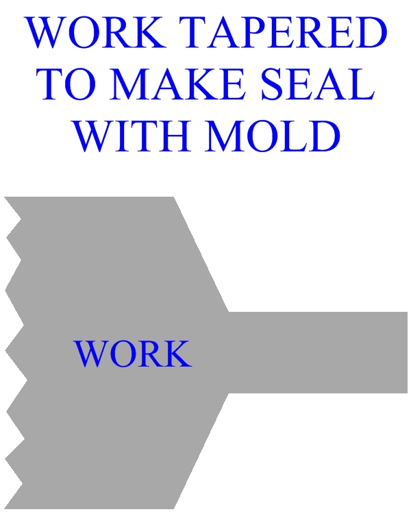 Work Tapered To Make Seal With Mold