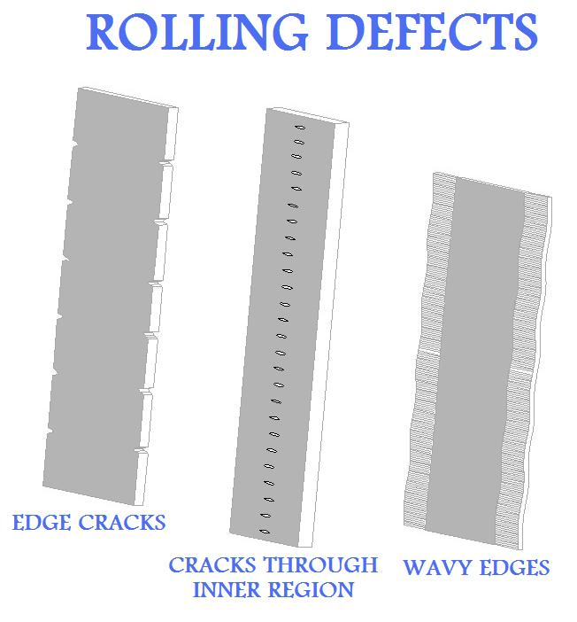 Rolling  Defects