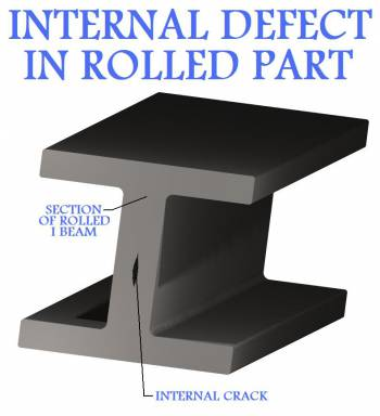 Internal  Defect In A Rolled Part