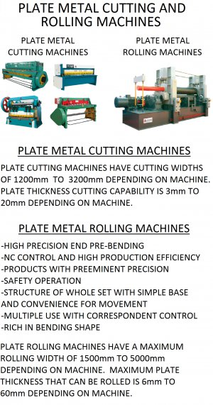 machines for cutting and rolling plate metal