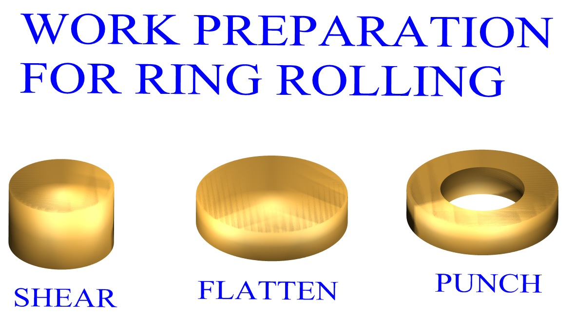 Work 