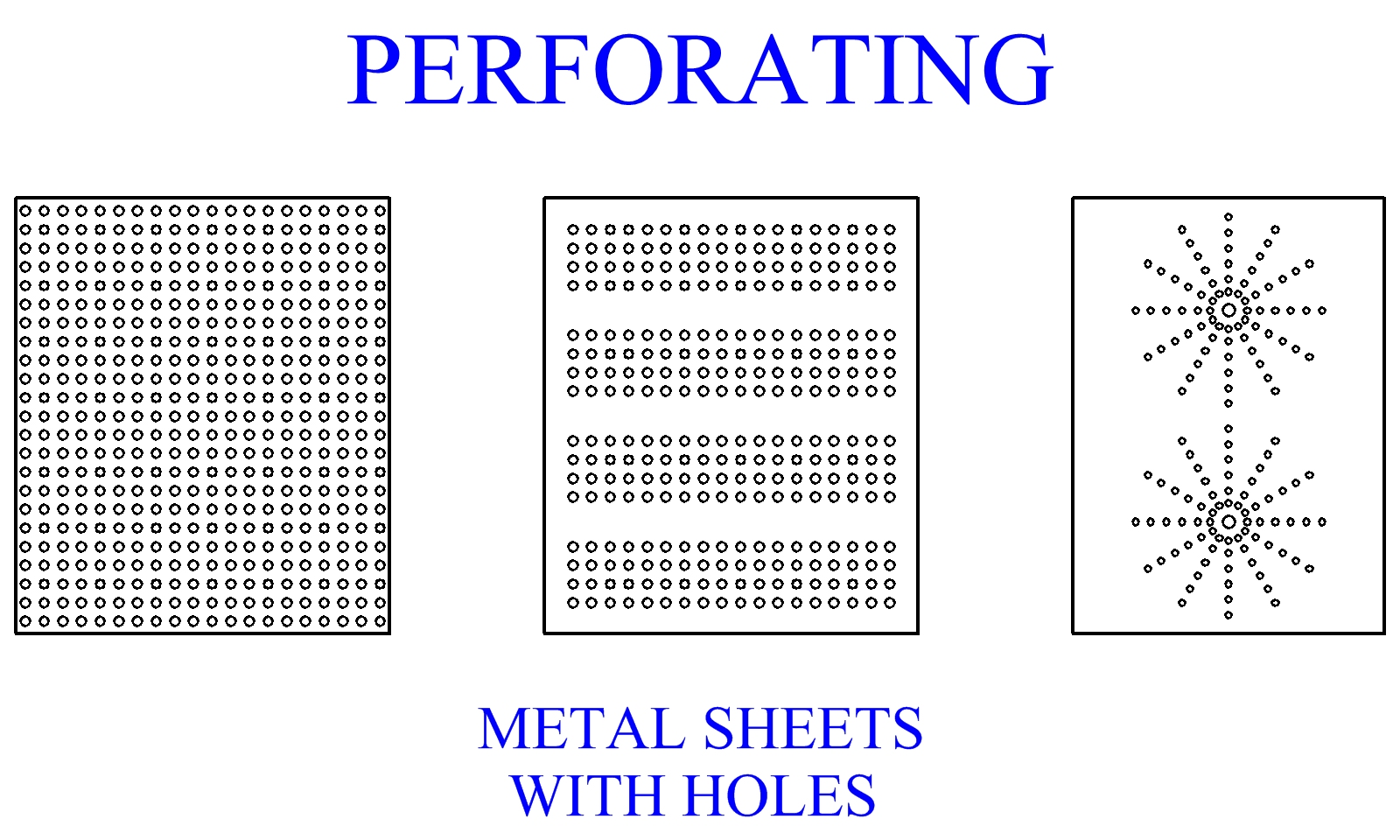 Metal forming and penetration factor