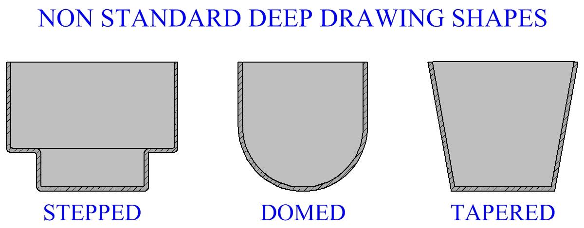 Deep Drawing Of Sheet Metal