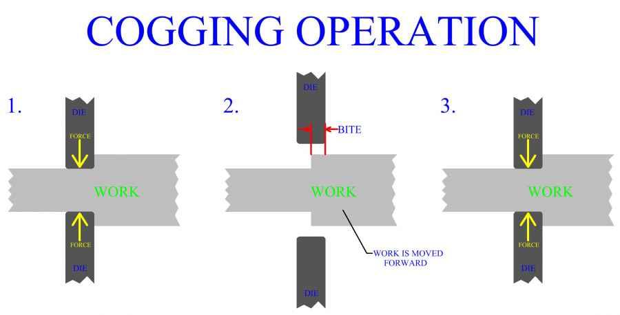 metal forging